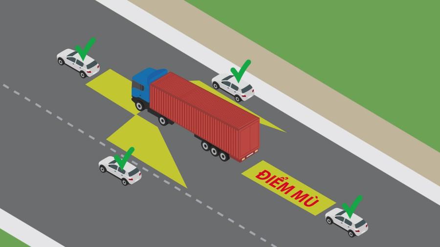điểm mù xe tải là gì