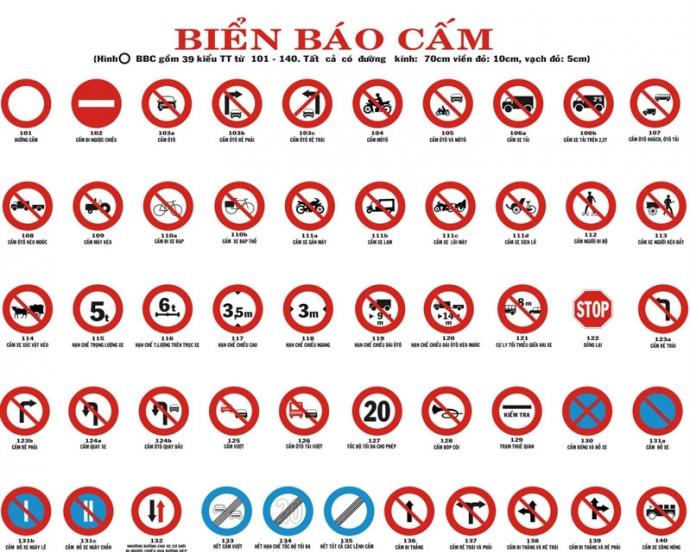 biển báo các tuyến đường cấm xe tải ở Hà Nội